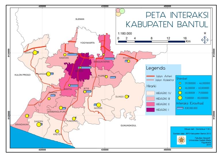 Peta interaksi kabupaten bantul